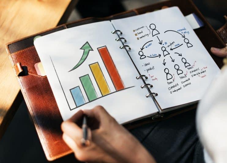 Five step business growth framework