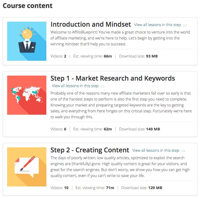 AffiloBlueprint course content